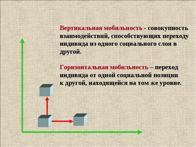 Вертикальная мобильность - совокупность взаимодействий, способствующих перехо...