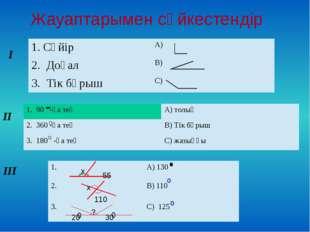 Жауаптарымен сәйкестендір IІІ I IІ х 55 х 110 20 30 ? 0 0 Сүйір А) 2.Доғал В)