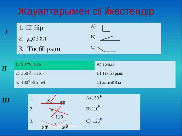 Жауаптарымен сәйкестендір IІІ I IІ х 55 х 110 20 30 ? 0 0 Сүйір А) 2.Доғал В)...