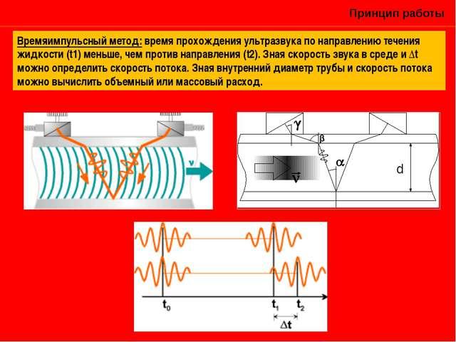Принцип работы Времяимпульсный метод: время прохождения ультразвука по напра...