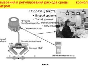 September 2000 Схема измерения и регулирования расхода среды кориолисовым рас