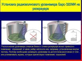 Установка радиоволнового уровнемера Барс-322МИ на резервуаре Расположение уро