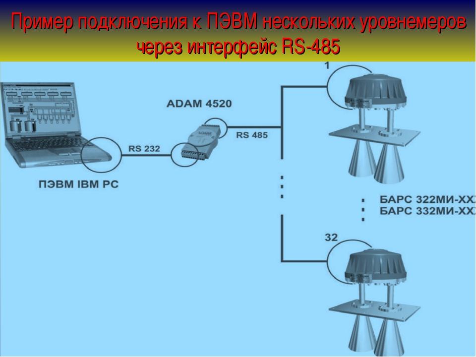 Пример подключения к ПЭВМ нескольких уровнемеров через интерфейс RS-485