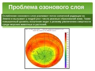 Проблема озонового слоя Ослабление озонового слоя усиливает поток солнечной р
