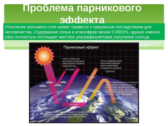 Утончение озонового слоя может привести к серьезным последствиям для человече...