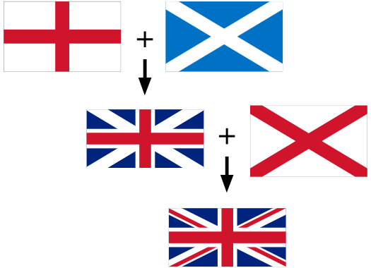 C:\Users\Наталья\Documents\17 ШКОЛА\2013-14\СТРАНОВЕДЕНИЕ\Flags_of_the_Union_Jack.svg.png