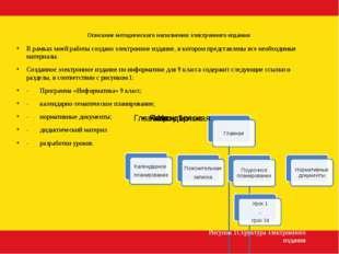 Описание методического наполнения электронного издания  В рамках моей работы