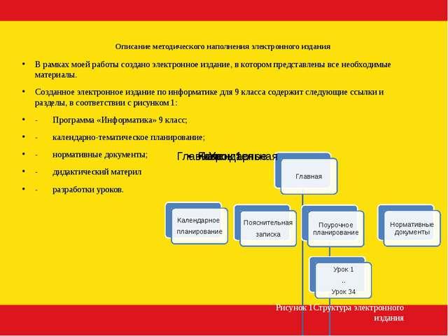 Описание методического наполнения электронного издания  В рамках моей работы...