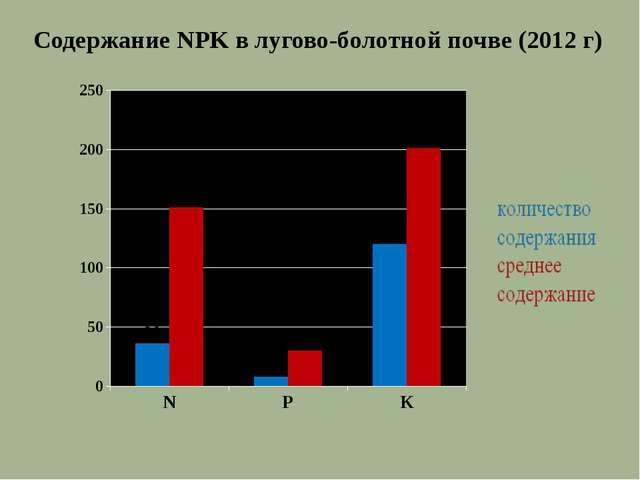 Содержание NPK в лугово-болотной почве (2012 г)