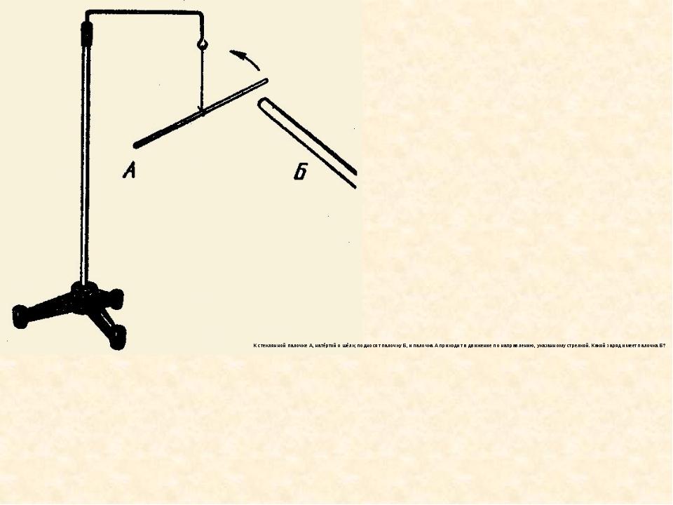 К стеклянной палочке А, натёртой о шёлк, подносят палочку Б, и палочка А прих...