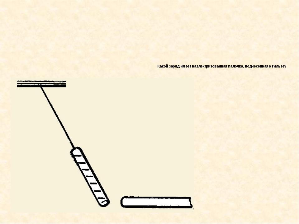Какой заряд имеет наэлектризованная палочка, поднесённая к гильзе?