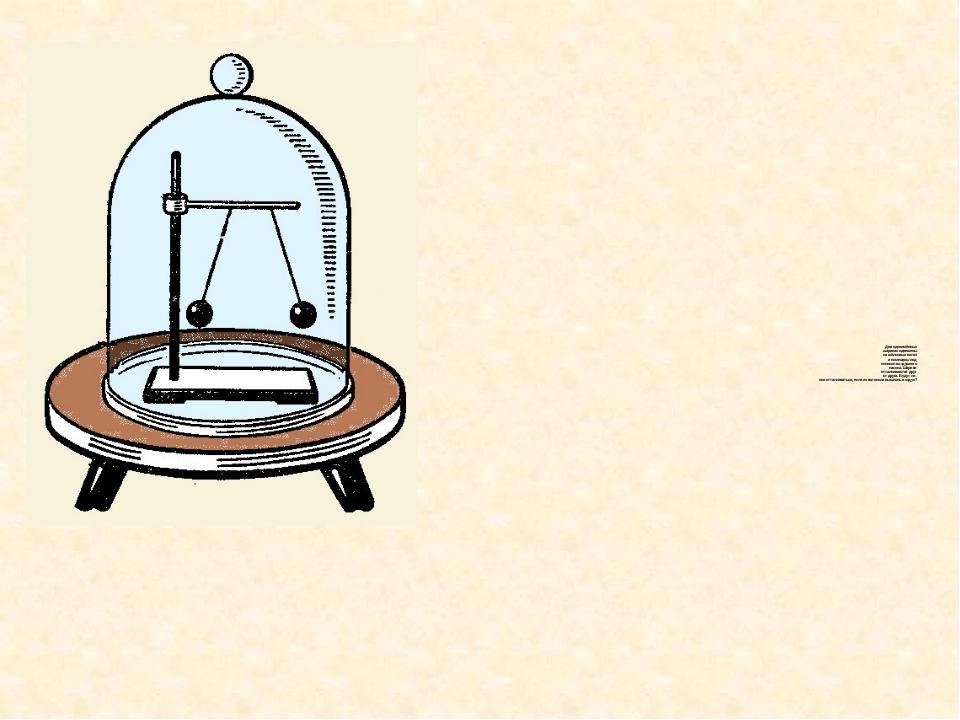 Два одноимённых шарика подвешены на шёлковых нитях и помещены под колокол воз...