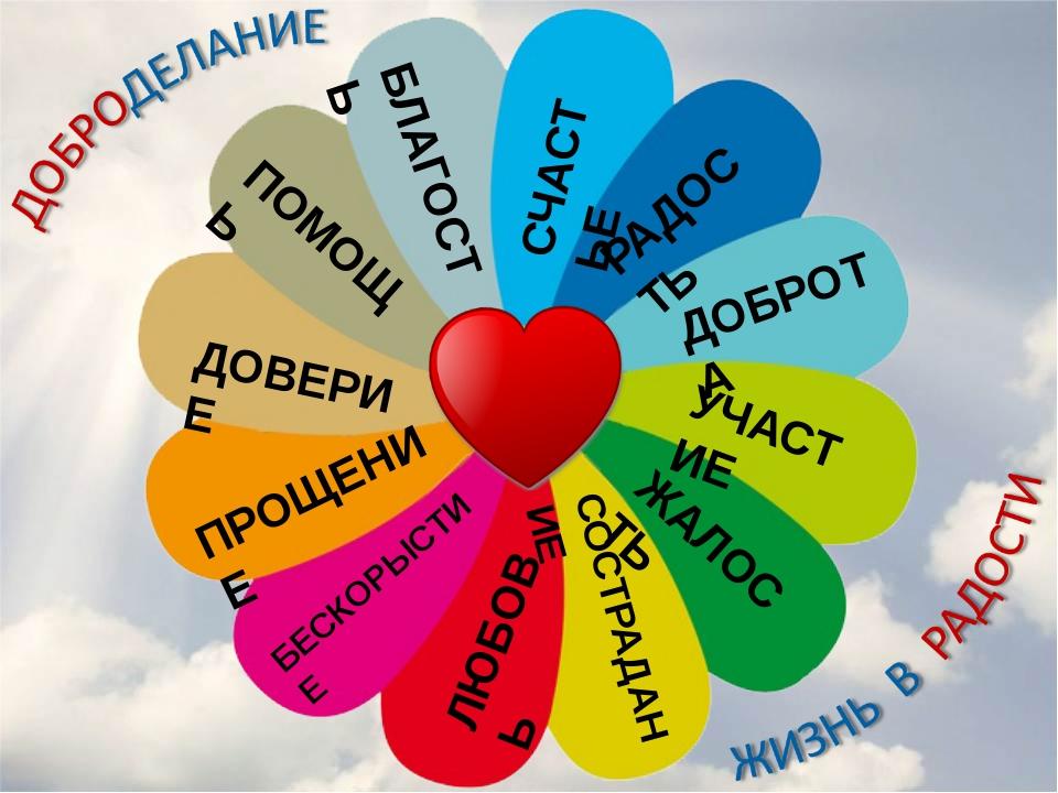 БЛАГОСТЬ СОСТРАДАНИЕ ЖАЛОСТЬ ЛЮБОВЬ ПРОЩЕНИЕ ПОМОЩЬ РАДОСТЬ ДОВЕРИЕ БЕСКОРЫСТ...