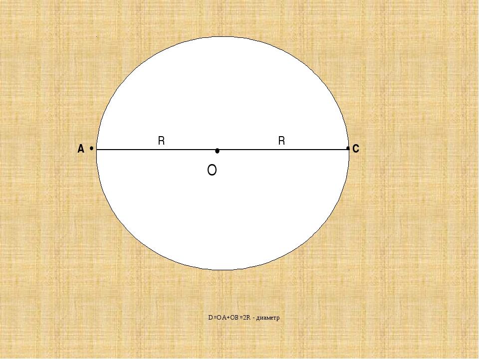• O А • • С R R D=OA+OB=2R - диаметр