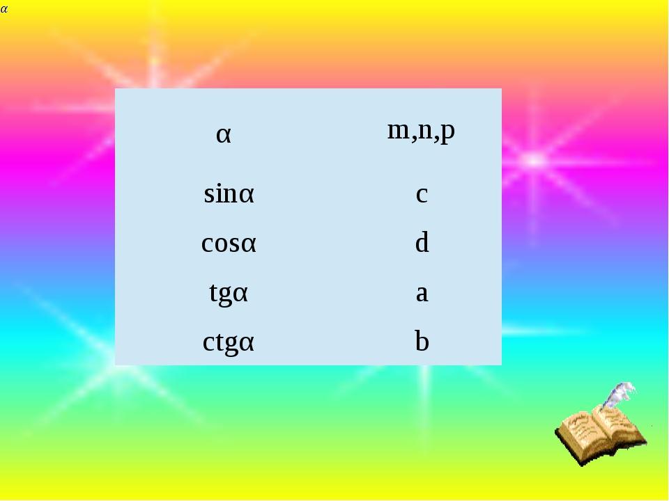 α m,n,p sinα c cosα d tgα a ctgα b