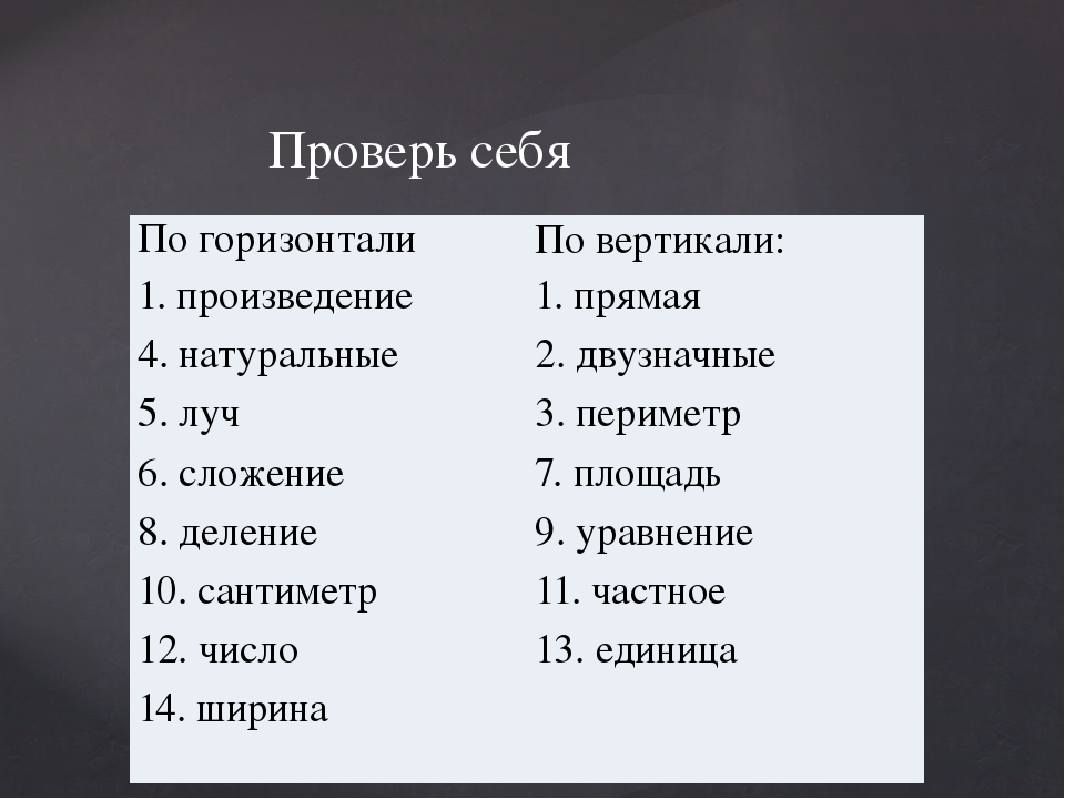 Проверь себя Погоризонтали Повертикали: 1. произведение 4. натуральные 5. лу...