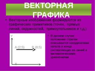 Векторные изображения формируются из графических примитивов (точек, прямых ли