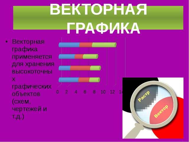 Векторная графика применяется для хранения высокоточных графических объектов...