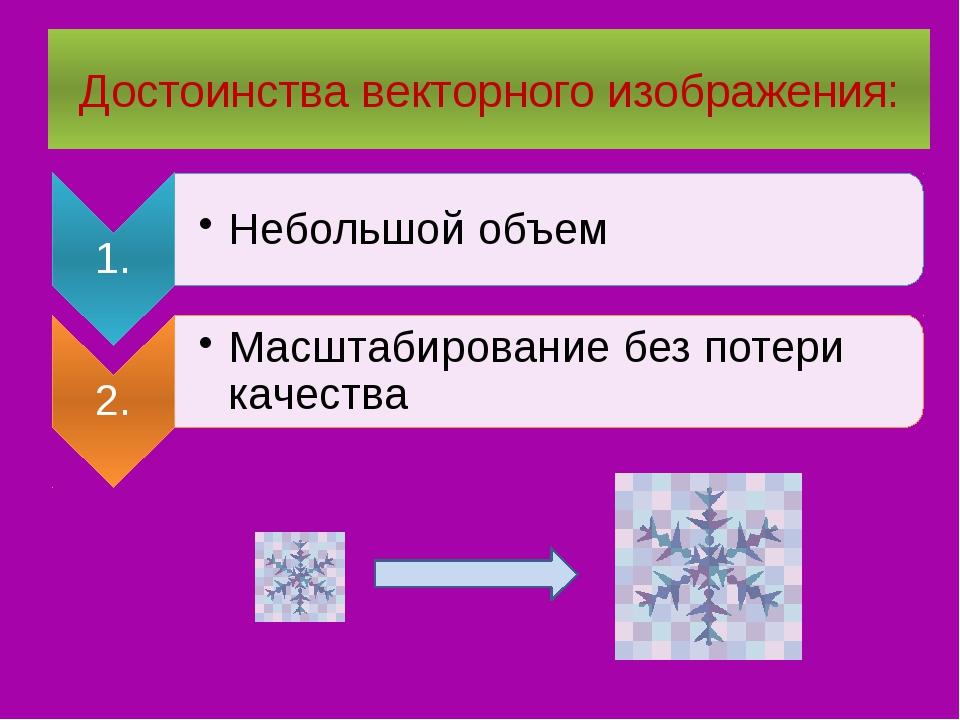 Достоинства векторного изображения: