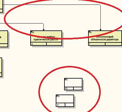 C:\Users\Татьяна\Desktop\курсовая по BPwin\скриншоты\Процесс создания диаграммы.jpg