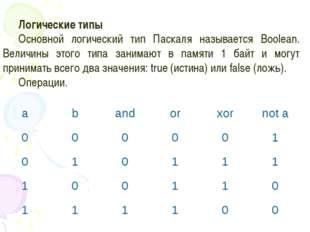 Логические типы Основной логический тип Паскаля называется Boolean. Величины