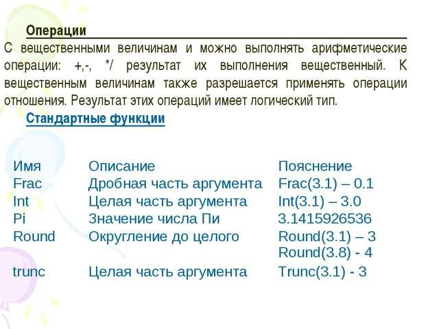Операции С вещественными величинам и можно выполнять арифметические операции:...