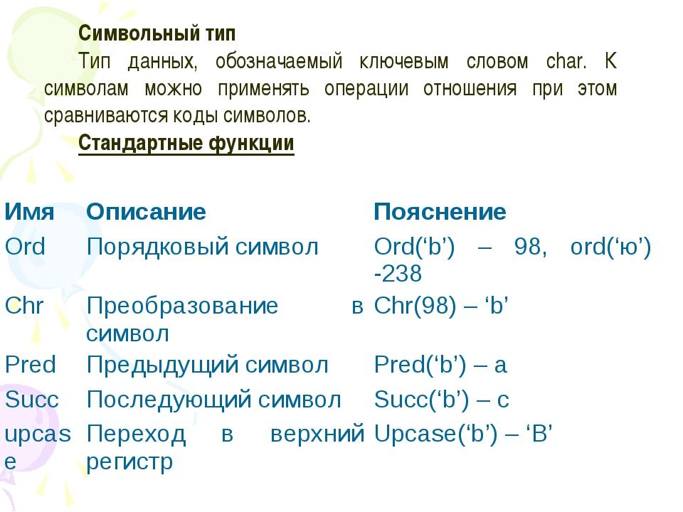 Символьный тип Тип данных, обозначаемый ключевым словом char. К символам можн...