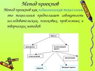 Метод проектов Метод проектов как педагогическая технология, это технология п