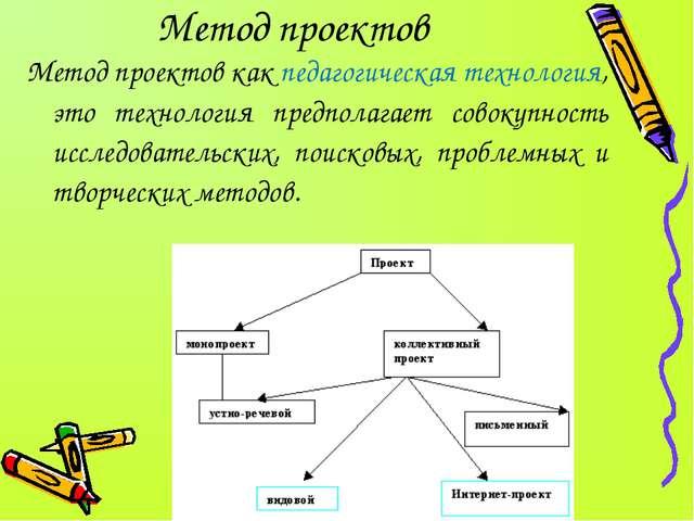 Метод проектов Метод проектов как педагогическая технология, это технология п...