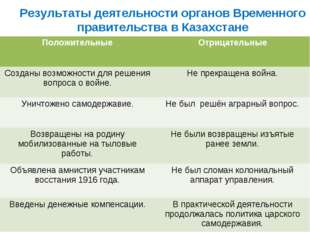 Результаты деятельности органов Временного правительства в Казахстане Положит