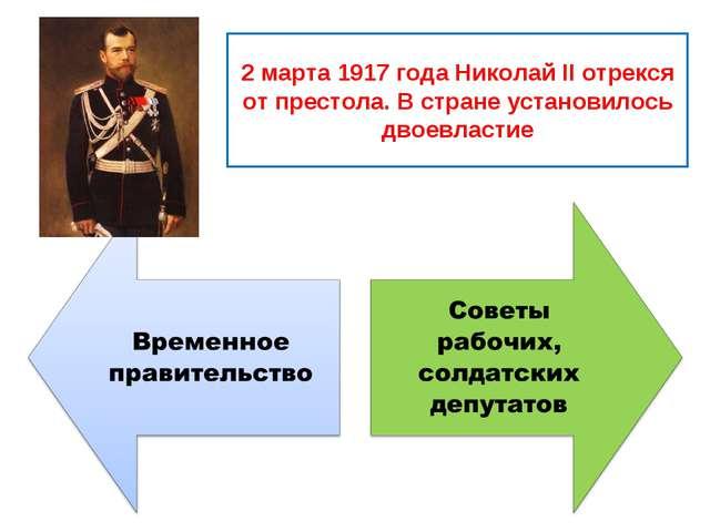 2 марта 1917 года Николай II отрекся от престола. В стране установилось двоев...