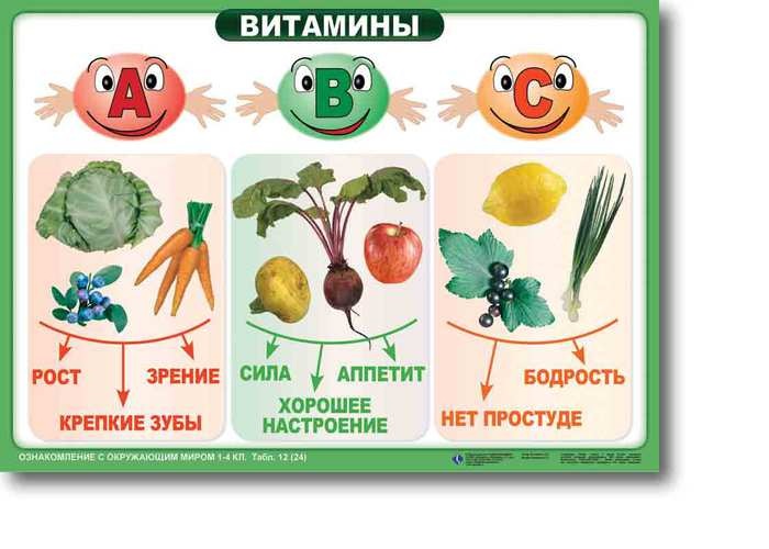 Витамины - залог хорошего здоровья Newpix.ru - позитивный интернет-журнал