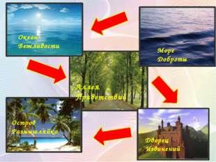 Океан Вежливости Море Доброты Аллея Приветствий Дворец Извинений Остров Разм