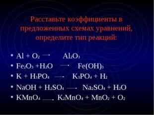 Расставьте коэффициенты в предложенных схемах уравнений, определите тип реакц