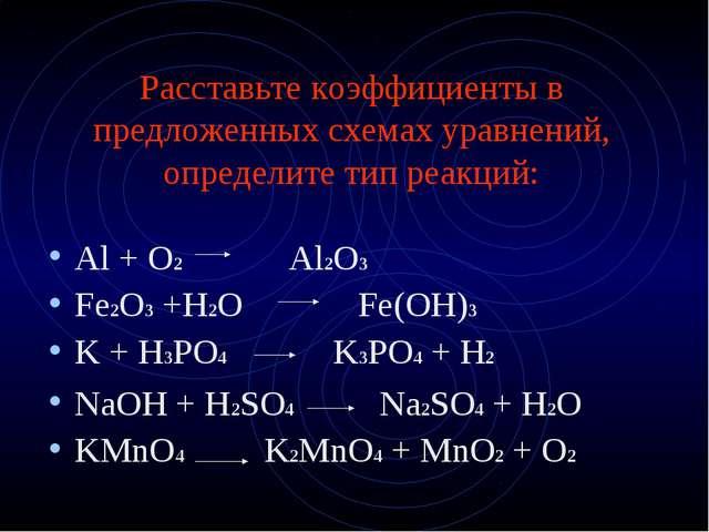 Расставьте коэффициенты в предложенных схемах уравнений, определите тип реакц...