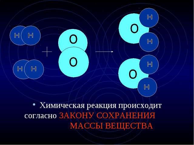 Химическая реакция происходит согласно ЗАКОНУ СОХРАНЕНИЯ МАССЫ ВЕЩЕСТВА