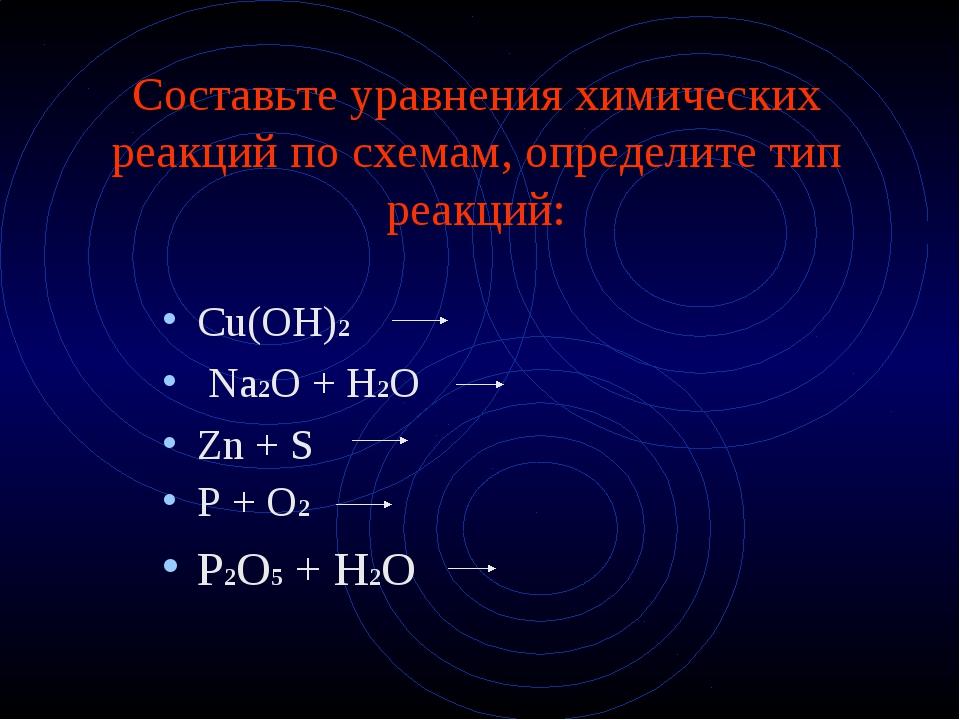 Составьте уравнения химических реакций по схемам, определите тип реакций: Cu(...