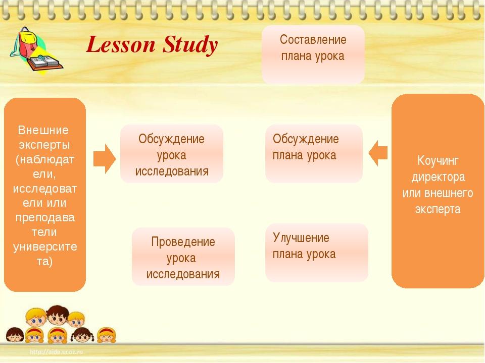 Обсуждение плана урока Улучшение плана урока Коучинг директора или внешнего э...