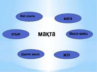 мақта мата Мақта майы жіп Дәрілік мақта отын Мал азығы