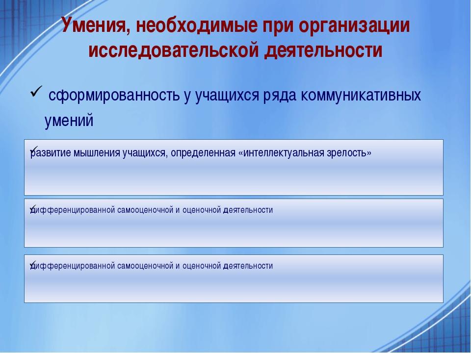 Умения, необходимые при организации исследовательской деятельности сформирова...