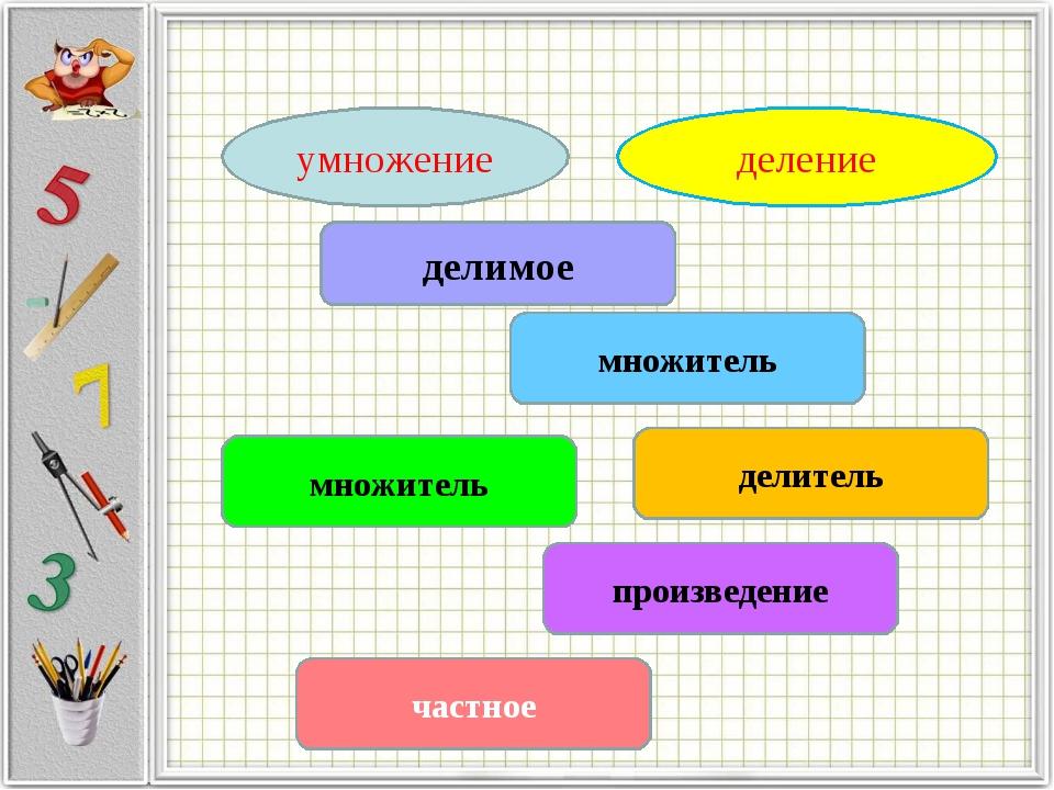 умножение деление делимое делитель частное произведение множитель множитель