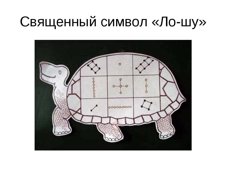 Священный символ «Ло-шу»