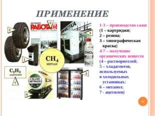 ПРИМЕНЕНИЕ 1-3 – производство сажи (1 – картриджи; 2 – резина; 3 – типографич