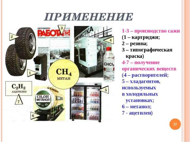 ПРИМЕНЕНИЕ 1-3 – производство сажи (1 – картриджи; 2 – резина; 3 – типографич...