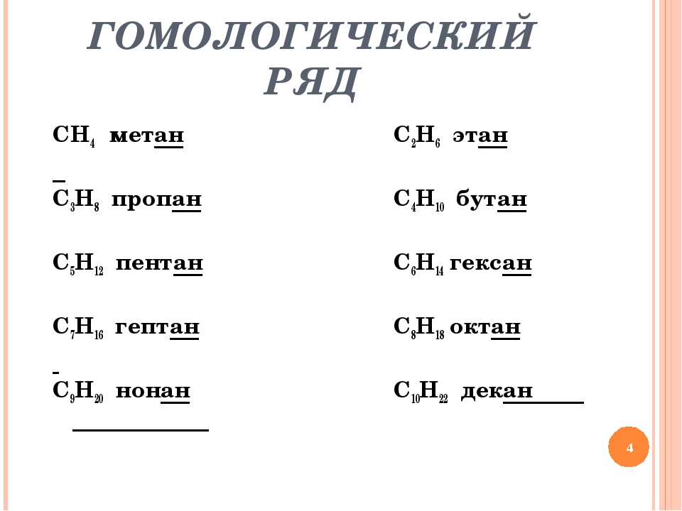 ГОМОЛОГИЧЕСКИЙ РЯД СН4 метан С2Н6 этан С3Н8 пропанС4Н10 бутан С5Н12 пен...