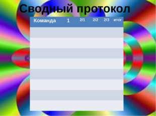 Сводный протокол Команда 1 2/1 2/2 2/3 итог