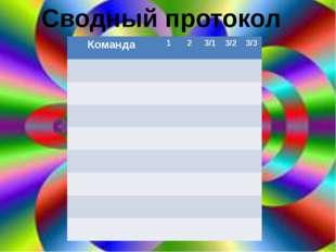 Сводный протокол Команда 1 2 3/1 3/2 3/3