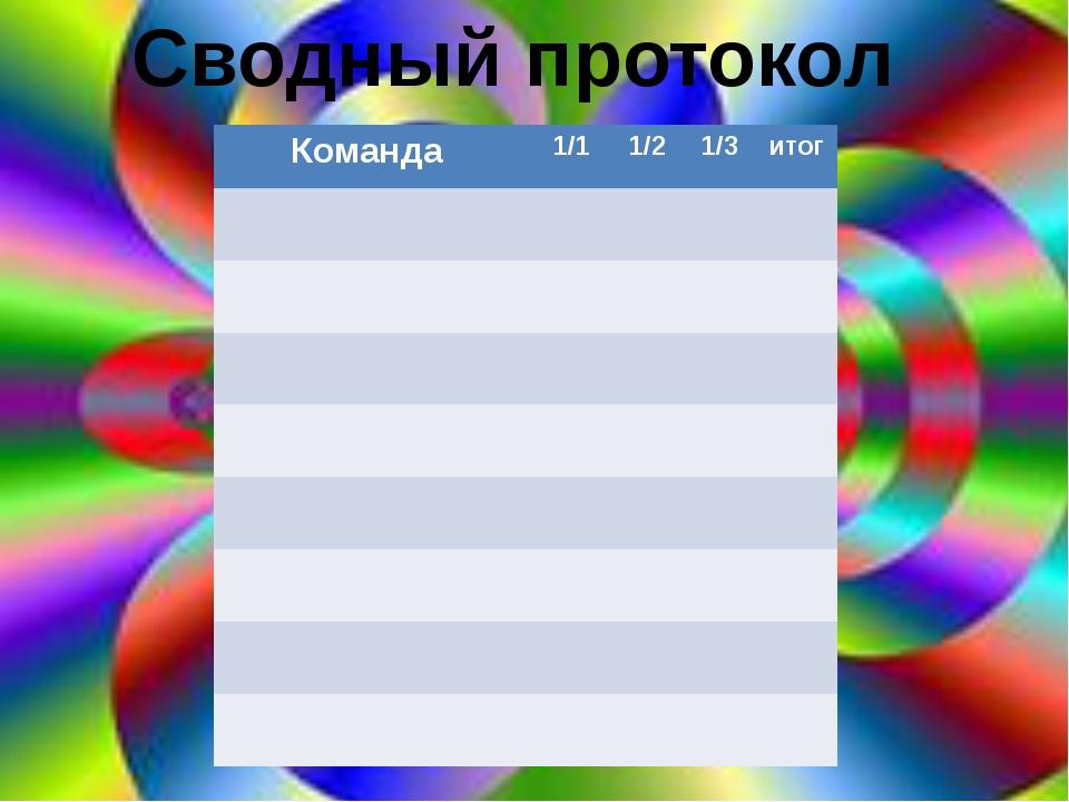 Сводный протокол Команда 1/1 1/2 1/3 итог