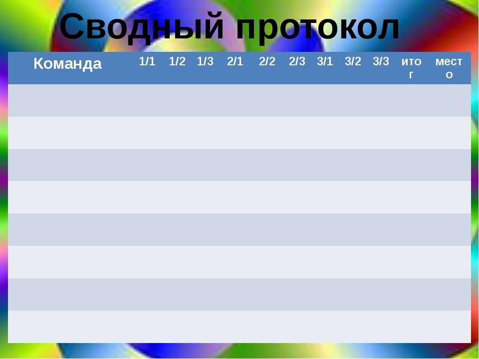 Сводный протокол Команда 1/1 1/2 1/3 2/1 2/2 2/3 3/1 3/2 3/3 итог место