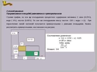 2 способ решения Приравнивание площадей равновеликих прямоугольников Строим г